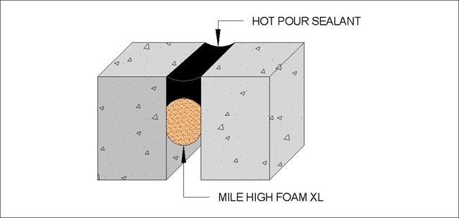 Mile High XL Image